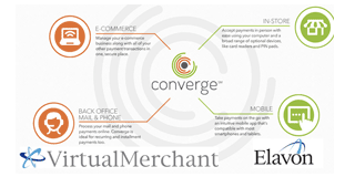 Converged Payment Gateway